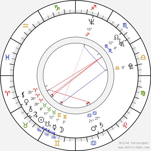 Darius McCrary birth chart, biography, wikipedia 2018, 2019