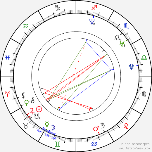 Darius McCrary astro natal birth chart, Darius McCrary horoscope, astrology