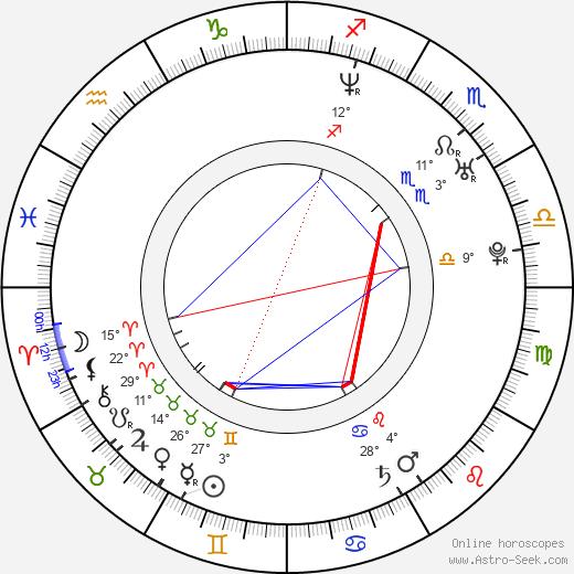 Ed Bergtold birth chart, biography, wikipedia 2019, 2020