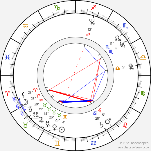 Erinn Hayes birth chart, biography, wikipedia 2019, 2020