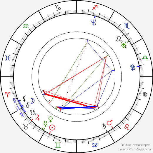 Erinn Hayes astro natal birth chart, Erinn Hayes horoscope, astrology