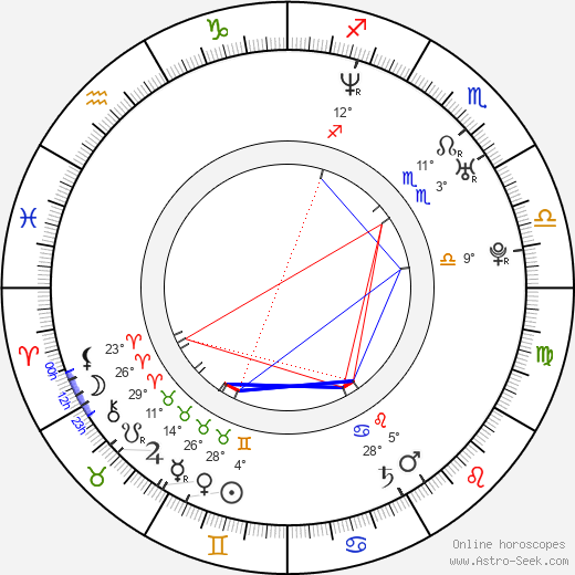 Ethan Suplee birth chart, biography, wikipedia 2018, 2019