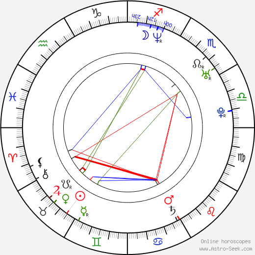 Filip Ospalý birth chart, Filip Ospalý astro natal horoscope, astrology