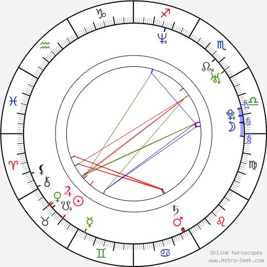 Isabelle Stephen astro natal birth chart, Isabelle Stephen horoscope, astrology