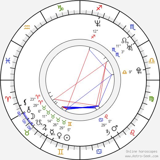 Jamie Churchill birth chart, biography, wikipedia 2020, 2021