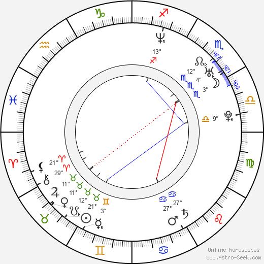 Juan Díaz birth chart, biography, wikipedia 2017, 2018