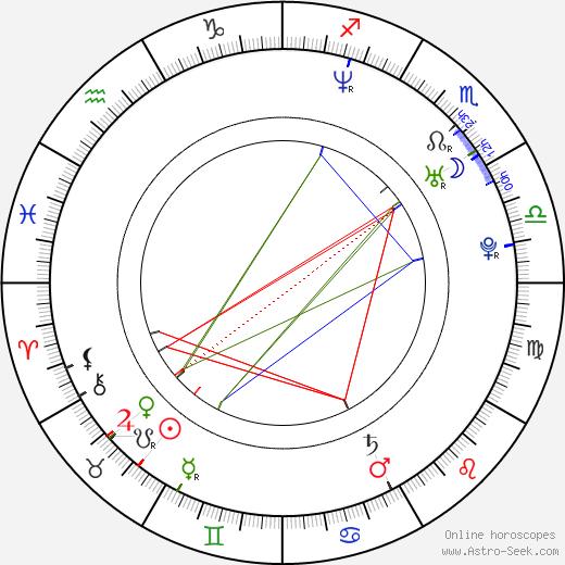 Juan Díaz astro natal birth chart, Juan Díaz horoscope, astrology
