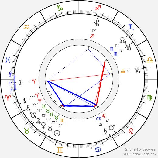 Kelly Monaco birth chart, biography, wikipedia 2018, 2019