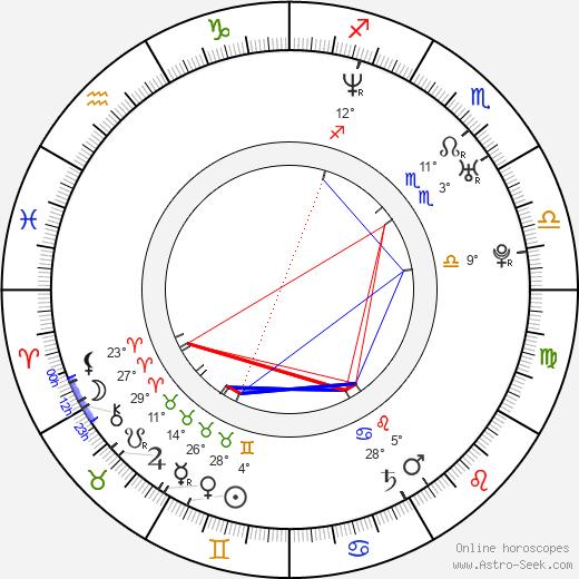 Kris Pope birth chart, biography, wikipedia 2020, 2021