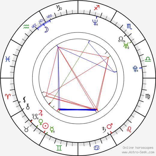 Laisha Wilkins birth chart, Laisha Wilkins astro natal horoscope, astrology