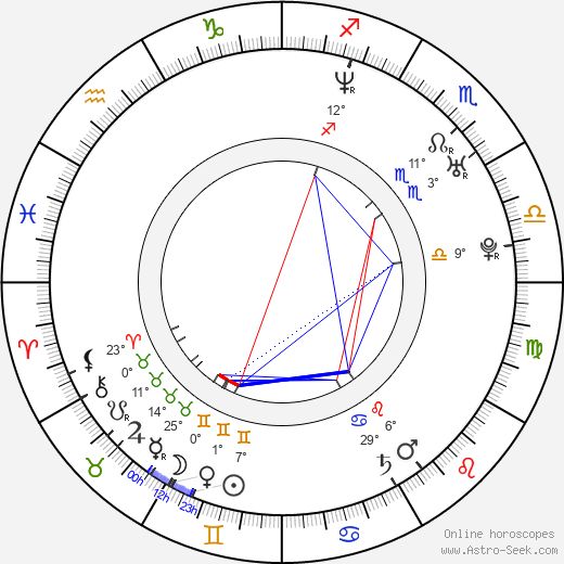 Michael Loris birth chart, biography, wikipedia 2019, 2020