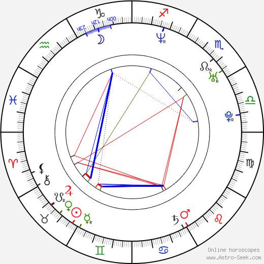 Rochelle Aytes birth chart, Rochelle Aytes astro natal horoscope, astrology