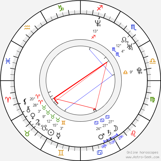 Sage Stallone birth chart, biography, wikipedia 2018, 2019