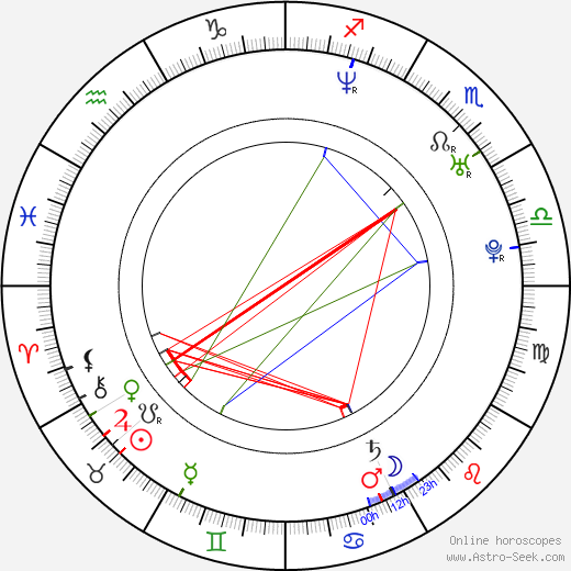 Сейдж Сталлоне Sage Stallone день рождения гороскоп, Sage Stallone Натальная карта онлайн
