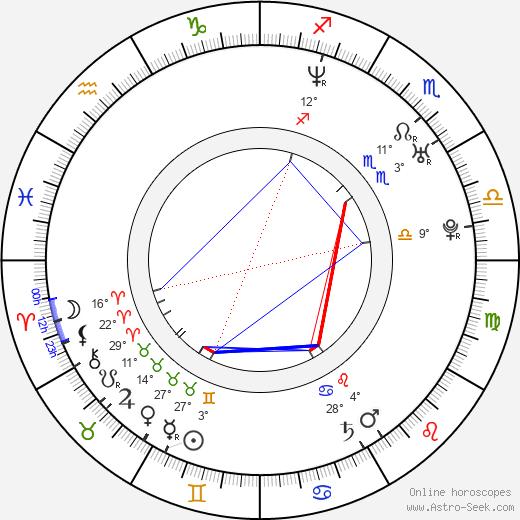 Terrance Quaites birth chart, biography, wikipedia 2020, 2021