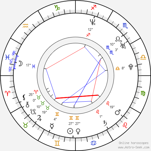 Alana De La Garza birth chart, biography, wikipedia 2018, 2019