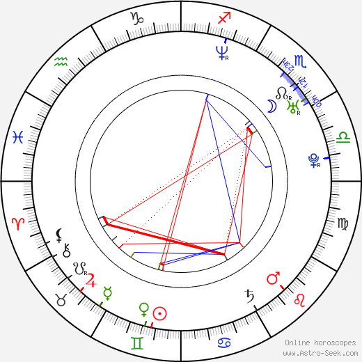 Амиша Патель Ameesha Patel день рождения гороскоп, Ameesha Patel Натальная карта онлайн