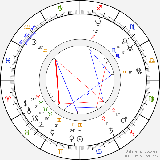 David Thwaites birth chart, biography, wikipedia 2019, 2020