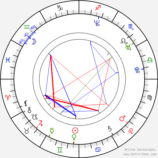 David Thwaites astro natal birth chart, David Thwaites horoscope, astrology