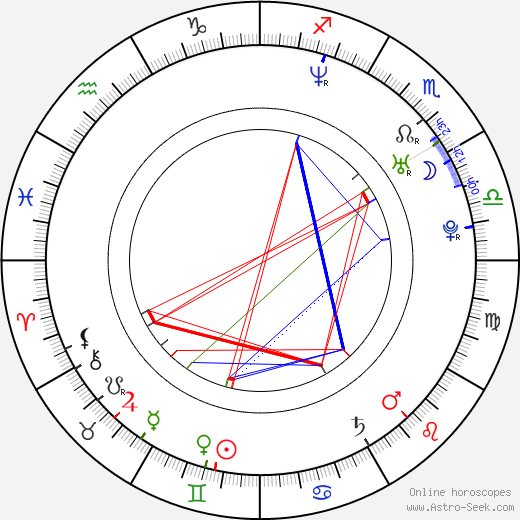Eion Bailey astro natal birth chart, Eion Bailey horoscope, astrology