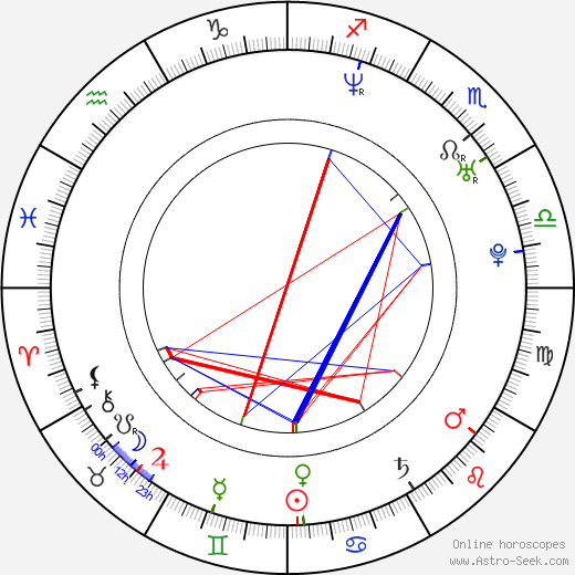 Emmanuelle Vaugier birth chart, Emmanuelle Vaugier astro natal horoscope, astrology