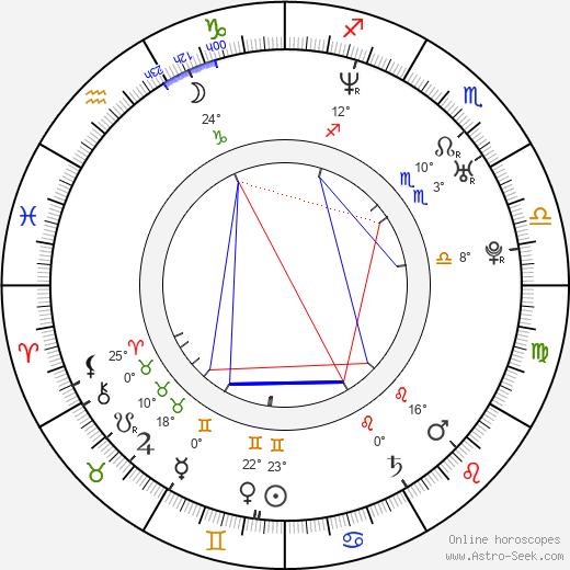 Gary Lightbody birth chart, biography, wikipedia 2020, 2021