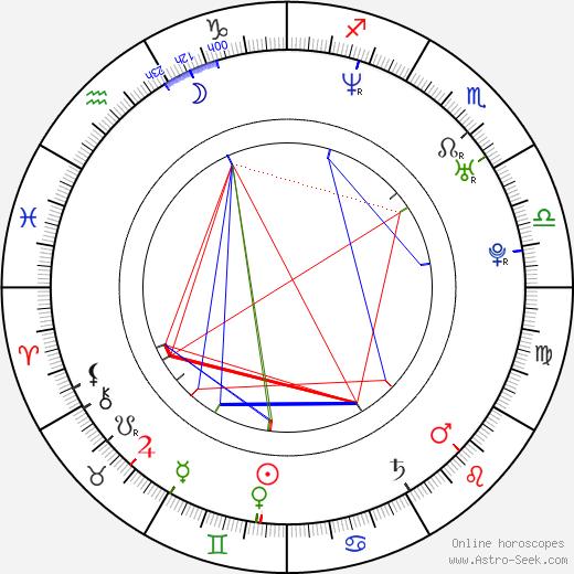 Gary Lightbody birth chart, Gary Lightbody astro natal horoscope, astrology