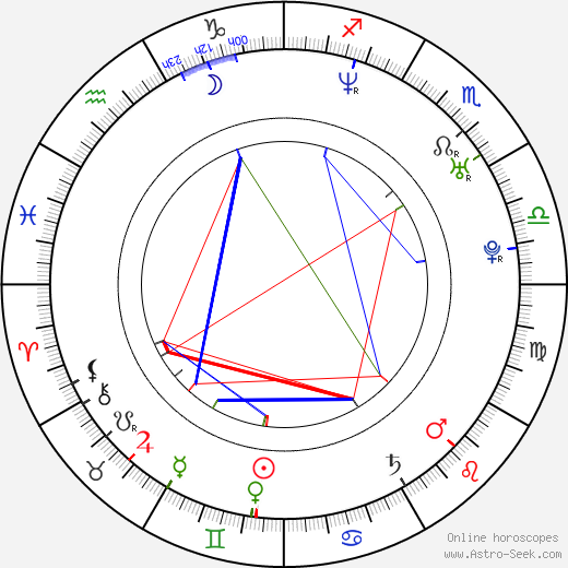 Hae-jun Park astro natal birth chart, Hae-jun Park horoscope, astrology