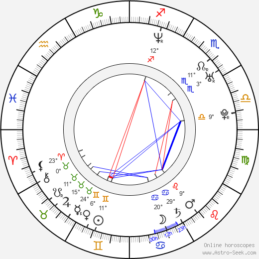 Jan Krumphanzl birth chart, biography, wikipedia 2018, 2019