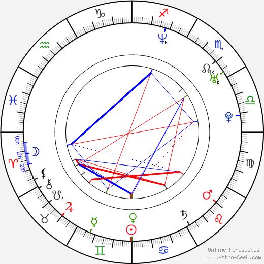 Jarrad Paul день рождения гороскоп, Jarrad Paul Натальная карта онлайн