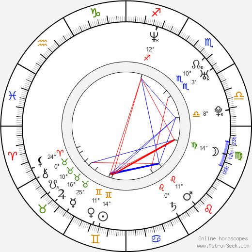 Julian Ovenden birth chart, biography, wikipedia 2020, 2021