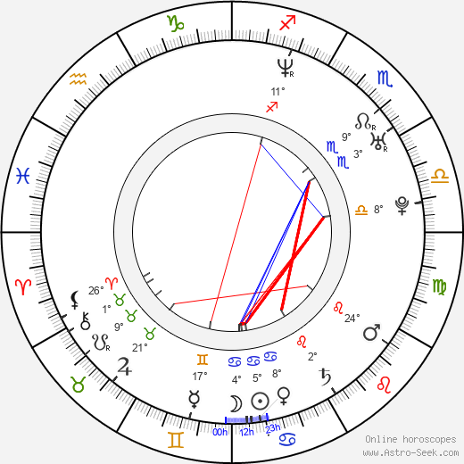 Leigh Nash birth chart, biography, wikipedia 2020, 2021