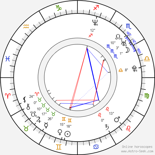 Lindsay Davenport birth chart, biography, wikipedia 2019, 2020