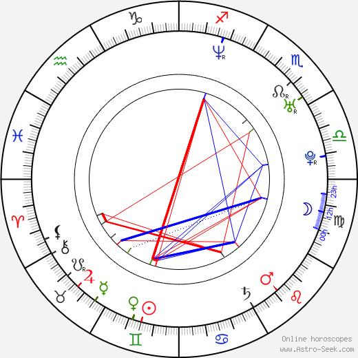 Marc Worden день рождения гороскоп, Marc Worden Натальная карта онлайн