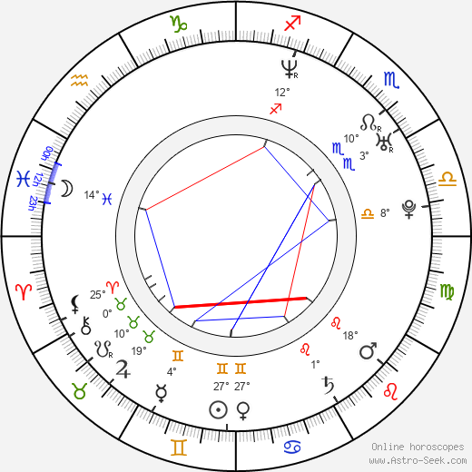 Maxim Galkin birth chart, biography, wikipedia 2019, 2020