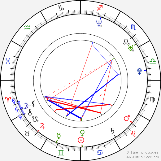 Mike Einziger astro natal birth chart, Mike Einziger horoscope, astrology