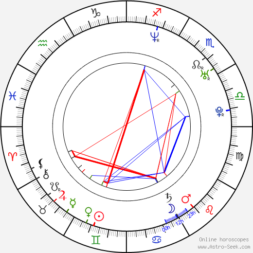 Niimura Tooru birth chart, Niimura Tooru astro natal horoscope, astrology