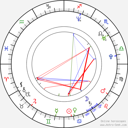 Omar Doom день рождения гороскоп, Omar Doom Натальная карта онлайн
