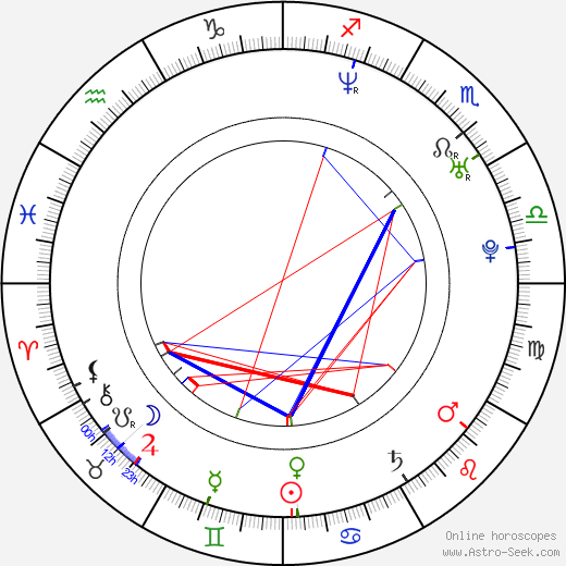 Paola Suárez tema natale, oroscopo, Paola Suárez oroscopi gratuiti, astrologia