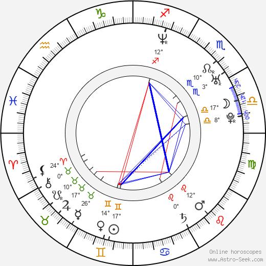Paul Lacovara birth chart, biography, wikipedia 2020, 2021
