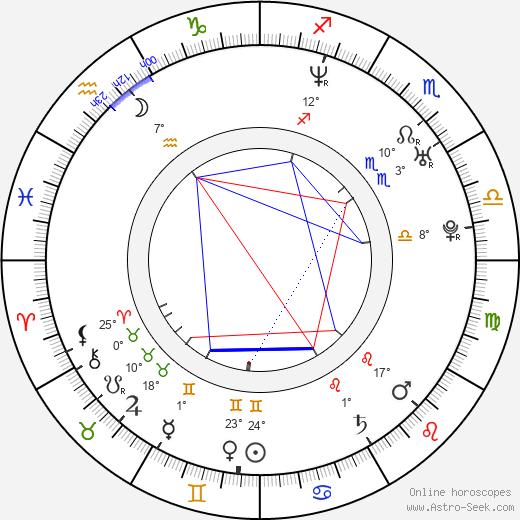 Sam Healy birth chart, biography, wikipedia 2019, 2020