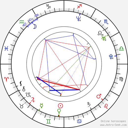 Sam Healy astro natal birth chart, Sam Healy horoscope, astrology