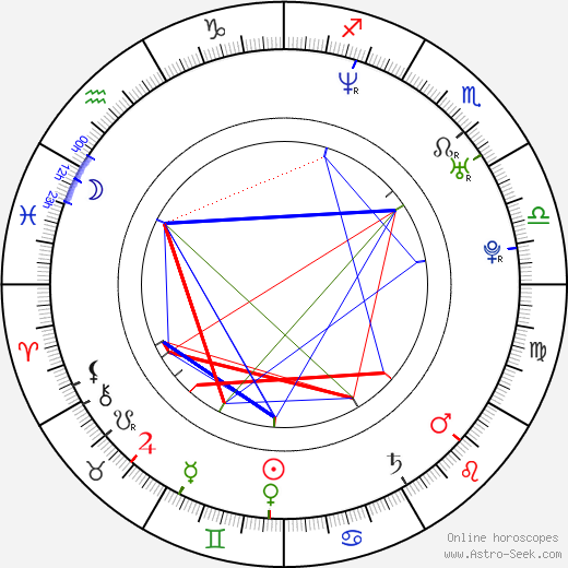 Scott Adkins astro natal birth chart, Scott Adkins horoscope, astrology