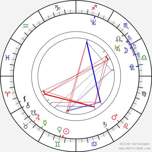Sharon Da Vale birth chart, Sharon Da Vale astro natal horoscope, astrology