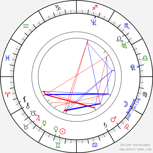 Tim Rozon astro natal birth chart, Tim Rozon horoscope, astrology