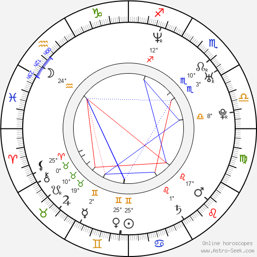Tom Lenk birth chart, biography, wikipedia 2018, 2019
