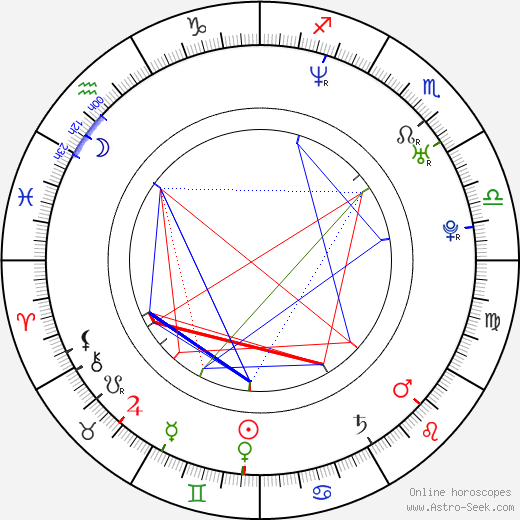 Tom Lenk astro natal birth chart, Tom Lenk horoscope, astrology