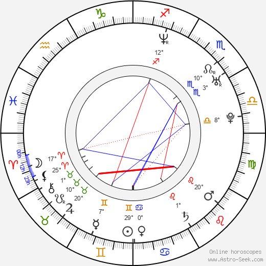 Yee-Wei Chai birth chart, biography, wikipedia 2019, 2020