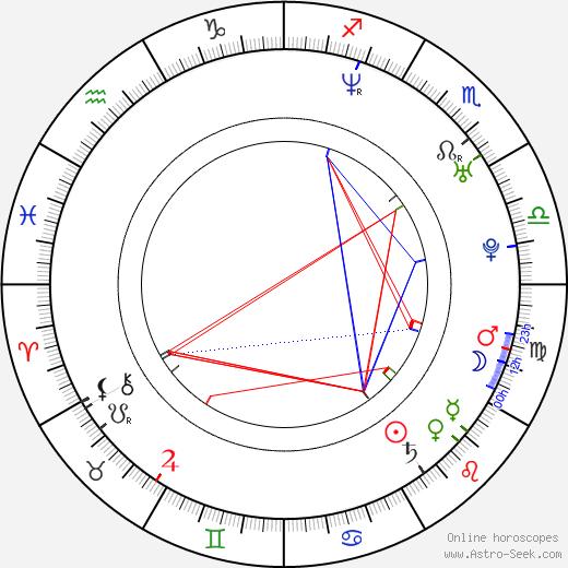 Abiola Abrams astro natal birth chart, Abiola Abrams horoscope, astrology