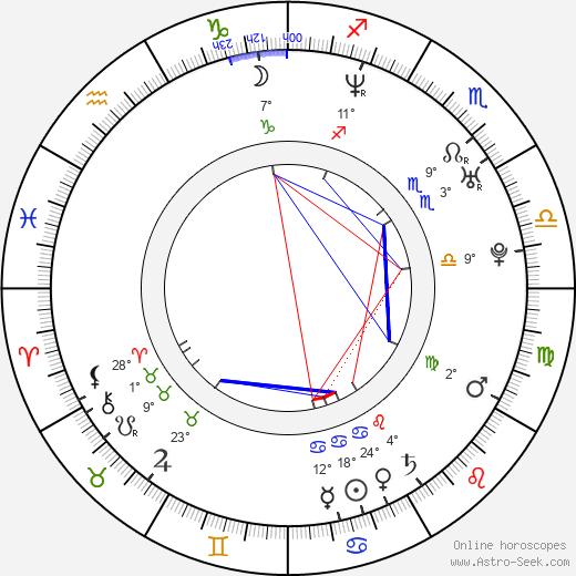 Adrian Grenier birth chart, biography, wikipedia 2020, 2021